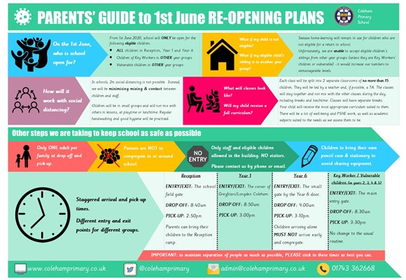 1st June Re-Opening Plans