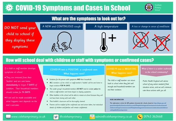 Parent guidance on COVID-19 cases in school.